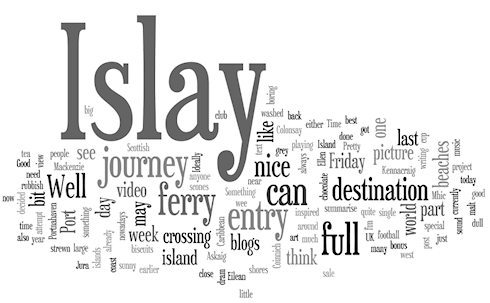 Screenshot of a Wordle cloud